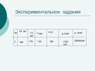 Экспериментальное задание ρ ,кг/м³ p,г/см³ V0 ,мл V1, мл Vмл 1 № 60 70 10 m,к