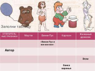 Заполни таблицу ОТЛИЧИТЕЛЬ-НЫЕ ПРИЗНАКИ Маугли Винни-Пух Карлсон Железный дро