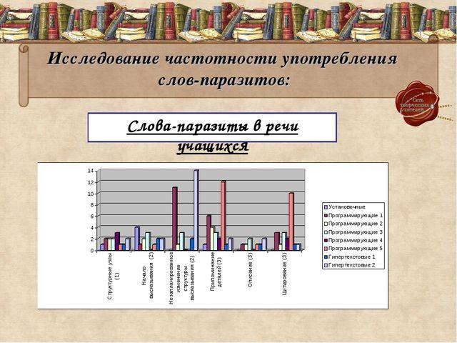 Исследование частотности употребления слов-паразитов: Слова-паразиты в речи у...