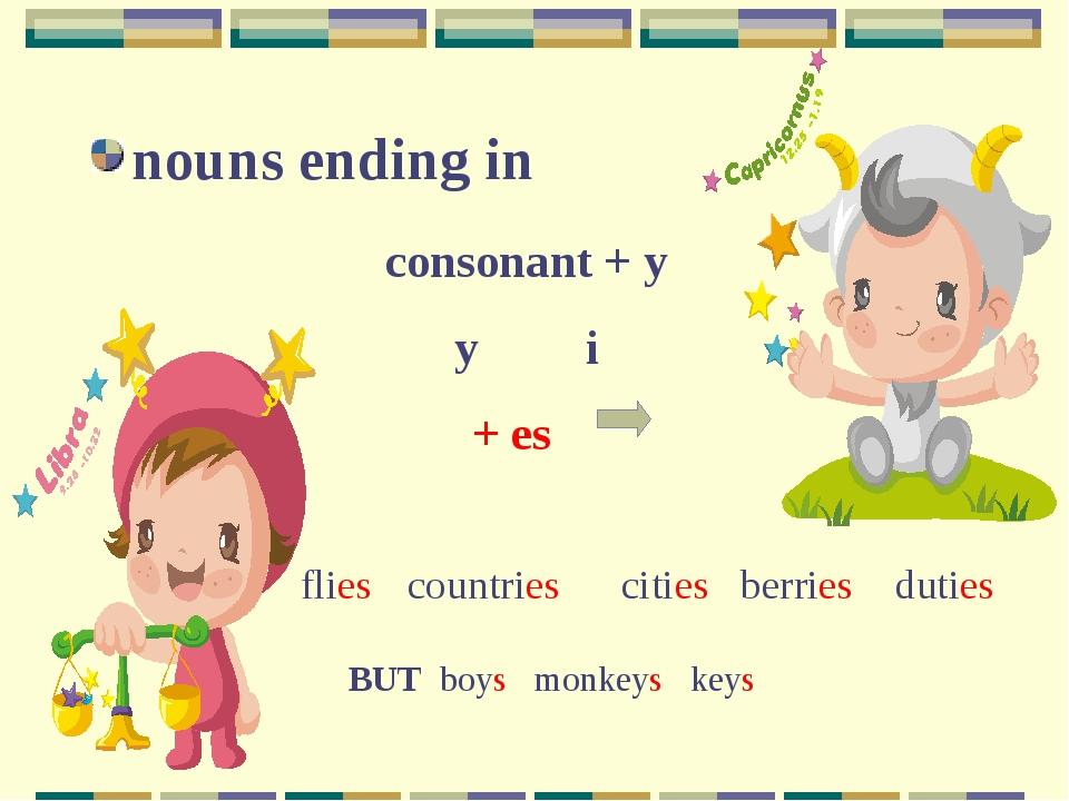nouns ending in consonant + y y i + es fliescountriescities berries duties...