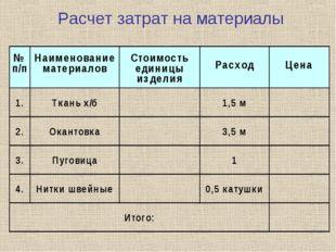 Расчет затрат на материалы