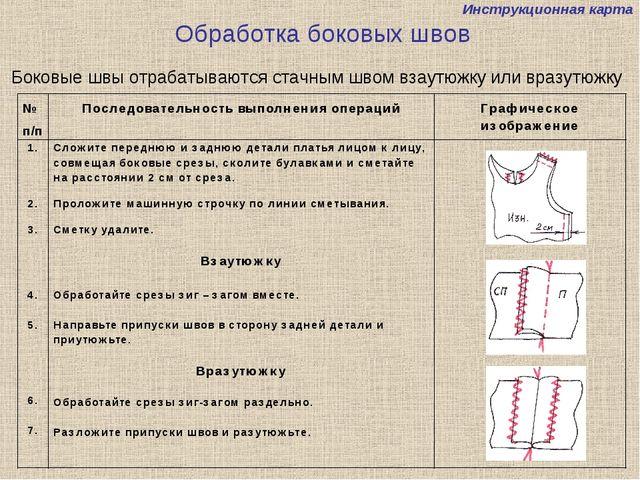 Инструкционная карта Обработка боковых швов Боковые швы отрабатываются стачны...