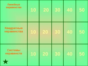 Линейные неравенства 10 20 30 40 50 Квадратные неравенства 10 20 30