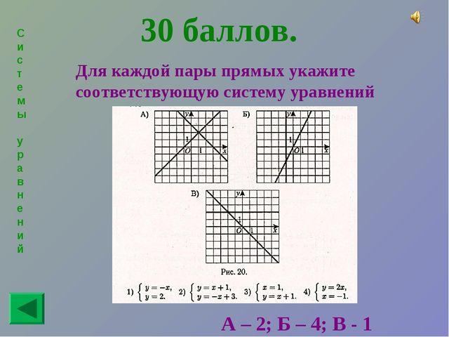 Системы уравнений 30 баллов. Для каждой пары прямых укажите соответствующую с...
