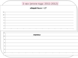 3 «в» (итоги года: 2011-2012)