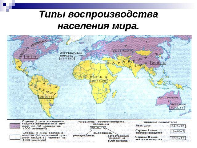 Типы воспроизводства населения мира.