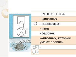 МНОЖЕСТВА - животных - насекомых - птиц - бабочек -животных, которые умеют п