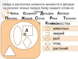 Найди и расположи элементы множеств в фигурах на рисунке: впиши первую букву