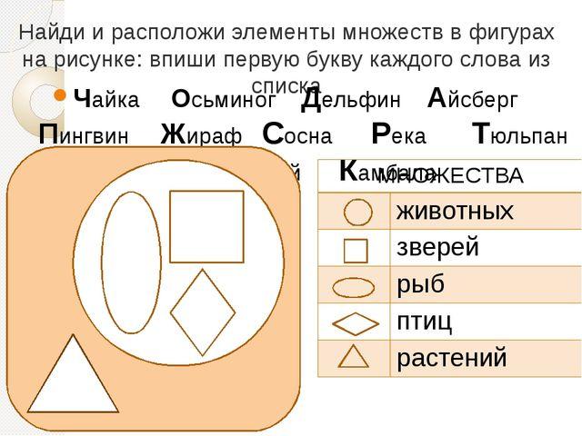 Найди и расположи элементы множеств в фигурах на рисунке: впиши первую букву...