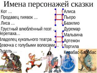 Имена персонажей сказки Черепаха… Владелец кукольного театра … Девочка с голу