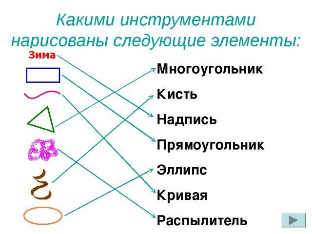 Какими инструментами нарисованы следующие элементы: Многоугольник Кисть Надпи...