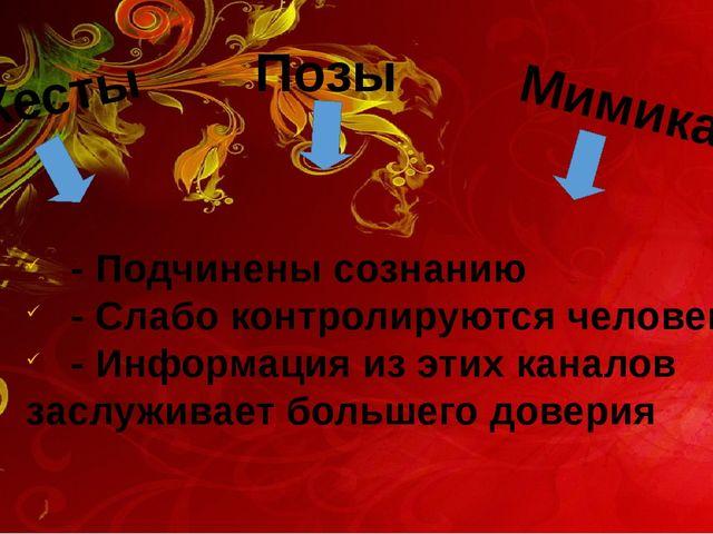 Жесты Позы Мимика - Подчинены сознанию - Слабо контролируются человеком - Инф...