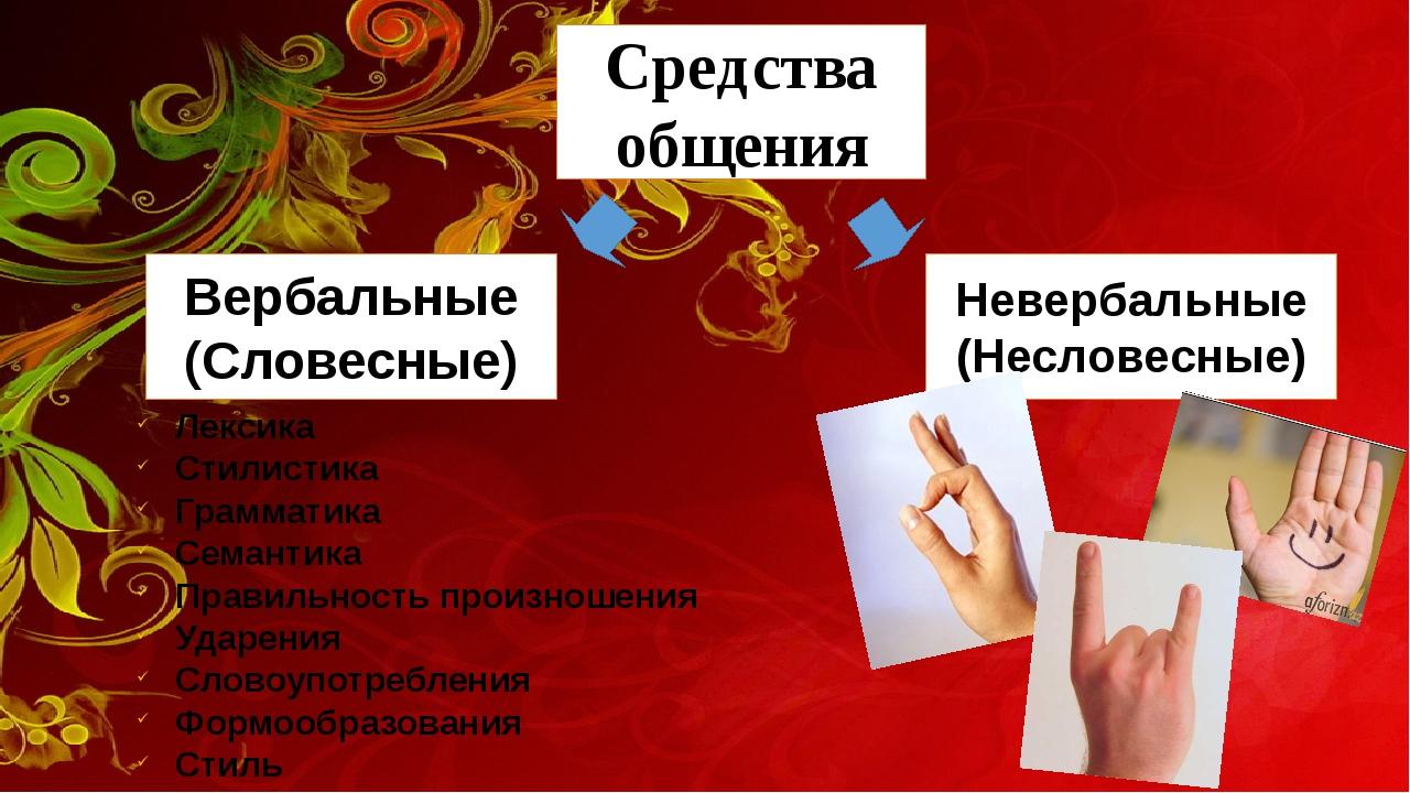 Средства общения Вербальные (Словесные) Невербальные (Несловесные) Лексика Ст...