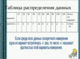 Таблица распределения данных