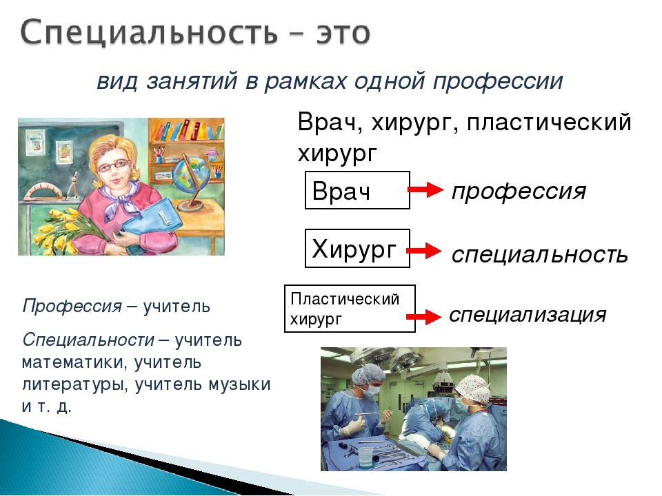 вид занятий в рамках одной профессии Профессия – учитель Специальности – учит...