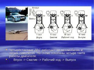 Четырёхтактные ДВС работают на автомобилях и лёгких самолётах. На схеме показ