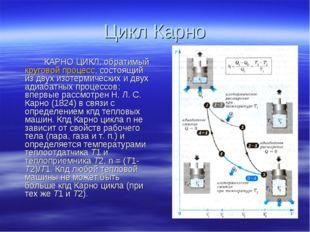 Цикл Карно КАРНО ЦИКЛ, обратимый круговой процесс, состоящий из двух изотер