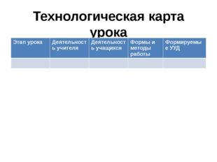 Технологическая карта урока Этап урока Деятельность учителя Деятельность учащ