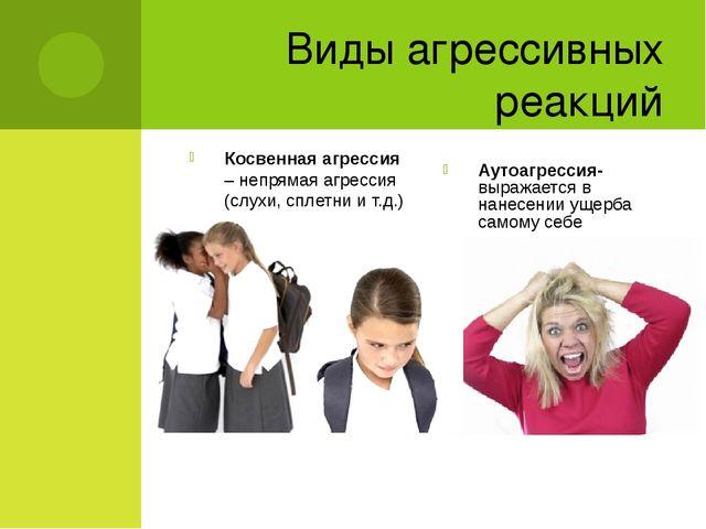 Виды агрессивных реакций Косвенная агрессия – непрямая агрессия (слухи, сплет...