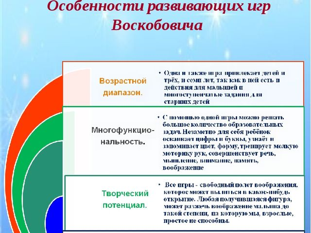 Особенности развивающих игр Воскобовича
