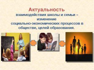 Актуальность взаимодействия школы и семьи – изменение социально-экономически