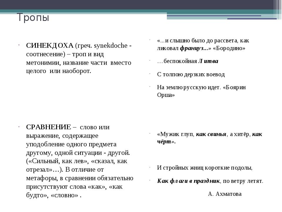 Тропы СИНЕКДОХА (греч. synekdoche - соотнесение) – троп и вид метонимии, назв...