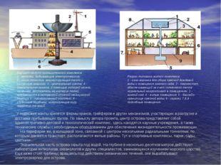 Вариант модуля промышленного комплекса: 1 - ветряки, добывающие электроэнерги