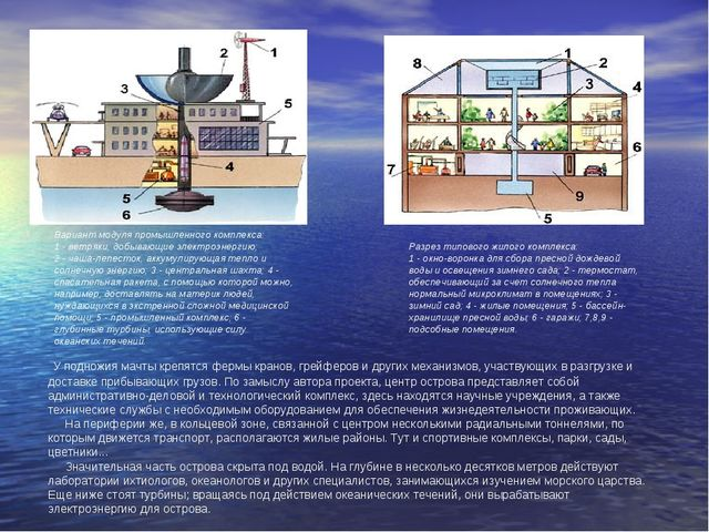 Вариант модуля промышленного комплекса: 1 - ветряки, добывающие электроэнерги...