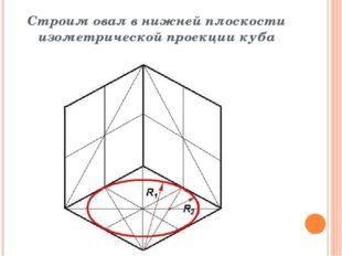 Строим овал в нижней плоскости изометрической проекции куба