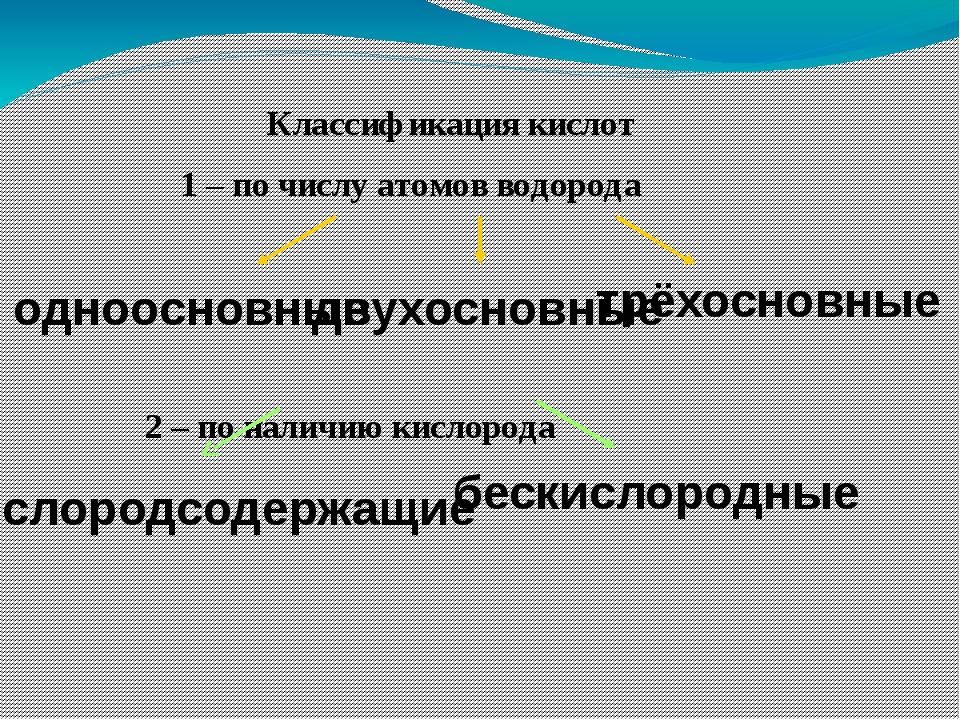 Классификация кислот 1 – по числу атомов водорода 2 – по наличию кислорода о...