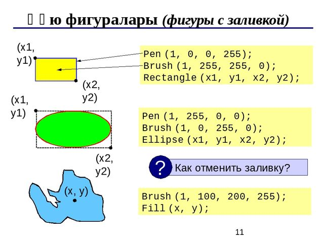 Пример (200, 50) (100, 100) (300, 200) program qq; begin Pen(2, 255, 0, 255)...