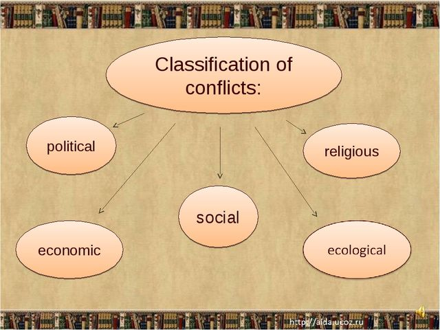 * * Classification of conflicts: political economic social religious