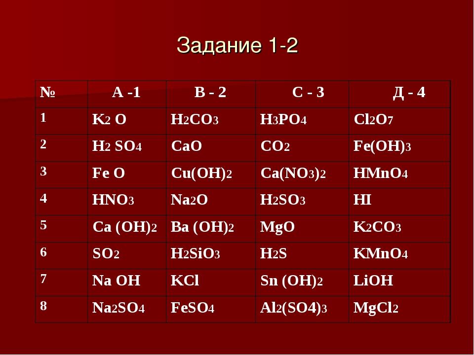 Задание 1-2