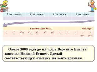 1 тысячелетие до н.э.Наша эра XIXVIIIVIIVIVIVIIIIII1 тыс.2 тыс.