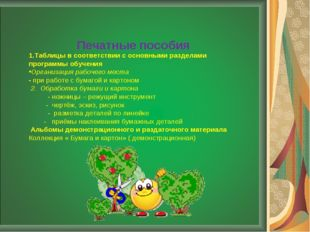1.Таблицы в соответствии с основными разделами программы обучения Организаци