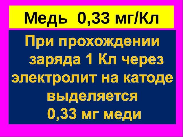 Медь 0,33 мг/Кл