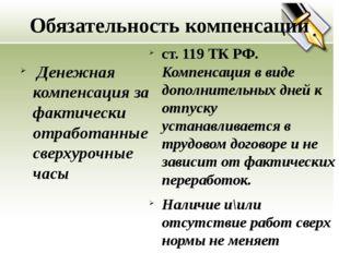 Обязательность компенсации Денежная компенсация за фактически отработанные св