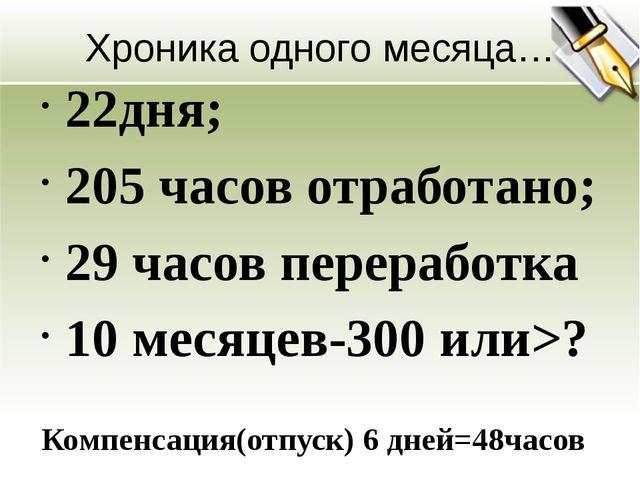 Хроника одного месяца… 22дня; 205 часов отработано; 29 часов переработка 10 м...