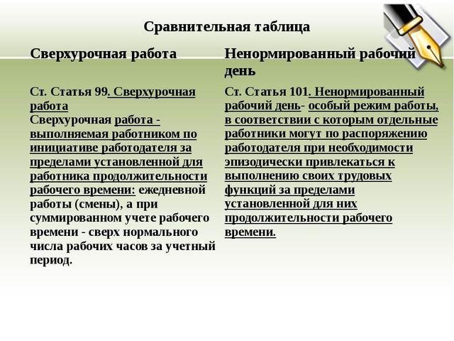 Сравнительная таблица Сверхурочная работа Ненормированный рабочийдень Ст.Стат...