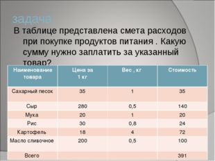 задача В таблице представлена смета расходов при покупке продуктов питания .