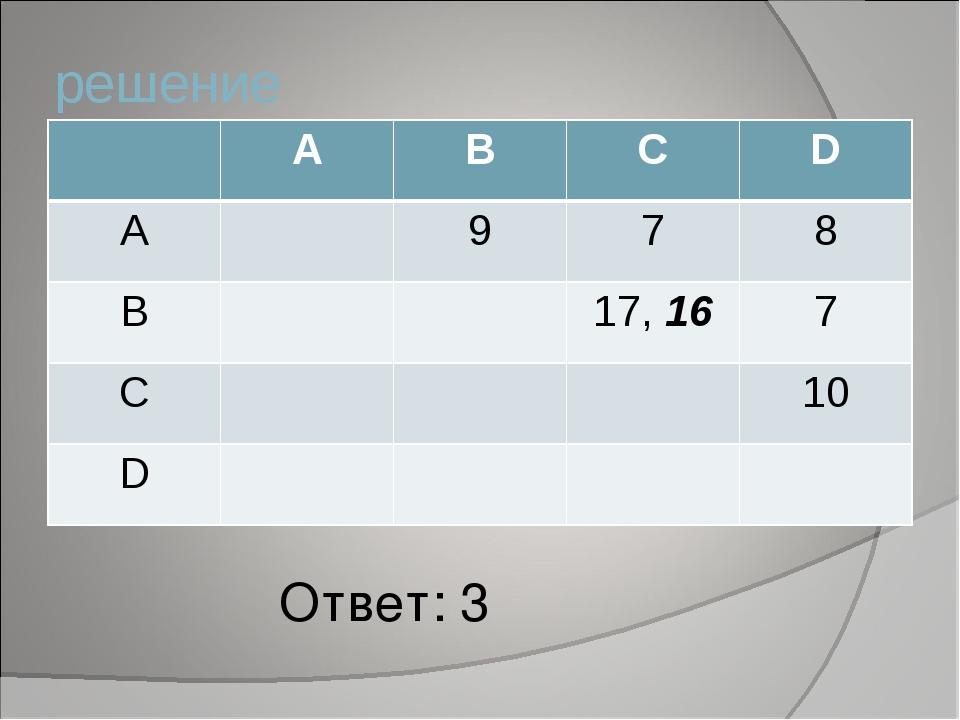 решение Ответ: 3 ABCD A978 B17, 167 C10 D