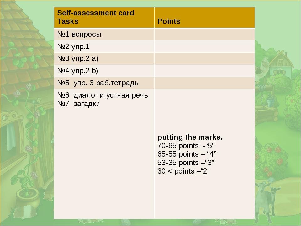 . Self-assessment card Tasks Points №1 вопросы  №2 упр.1 №3 упр.2 а) №4 у...