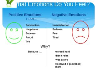 What Emotions Do You Feel? Positive Emotions Negative Emotions I Feel… S
