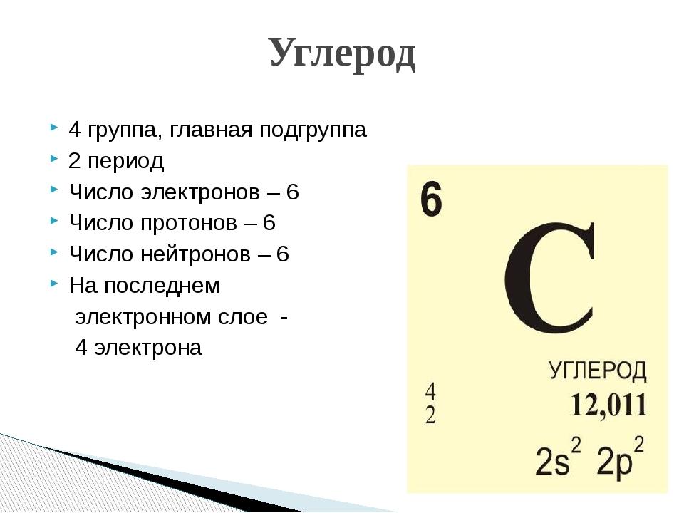 4 группа, главная подгруппа 2 период Число электронов – 6 Число протонов – 6...