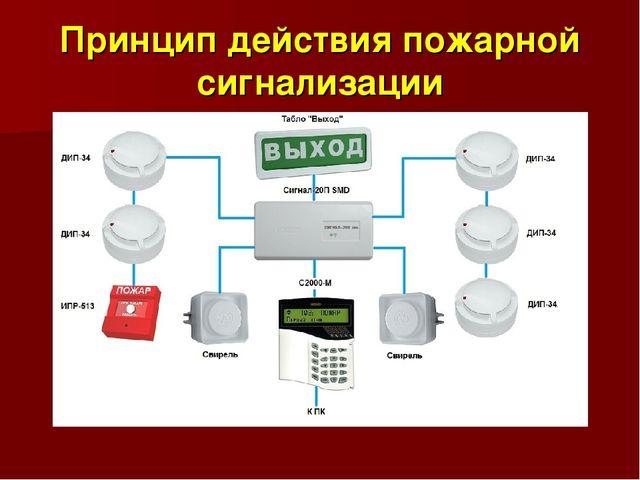 Принцип действия пожарной сигнализации