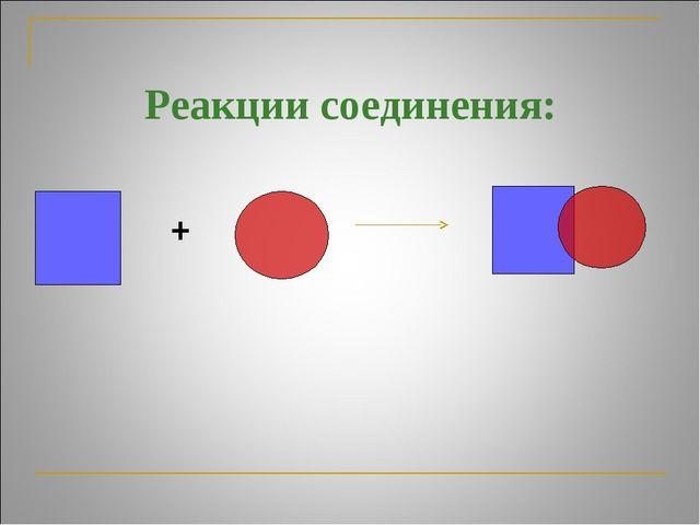 Реакции соединения: +