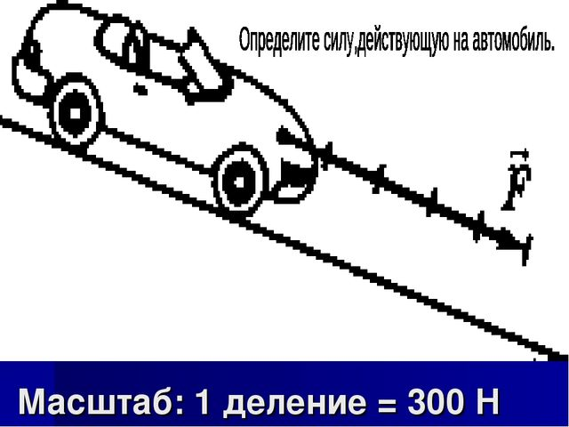 Масштаб: 1 деление = 300 Н