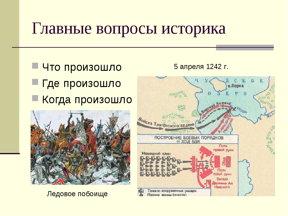 Главные вопросы историка Что произошло Где произошло Когда произошло 5 апреля...