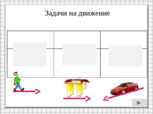 Задачи на движение Расстояние Скорость время S=v·t