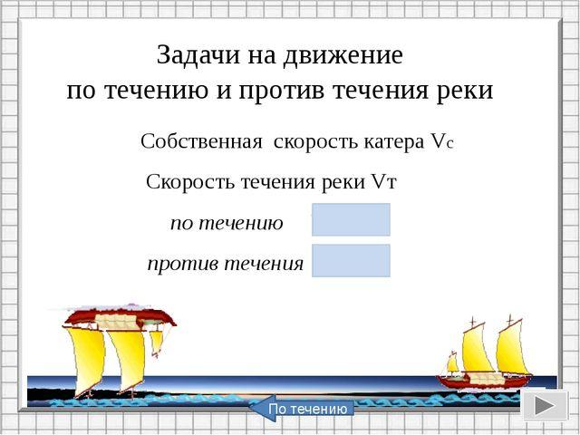 Задачи на движение по течению и против течения реки Собственная скорость кат...